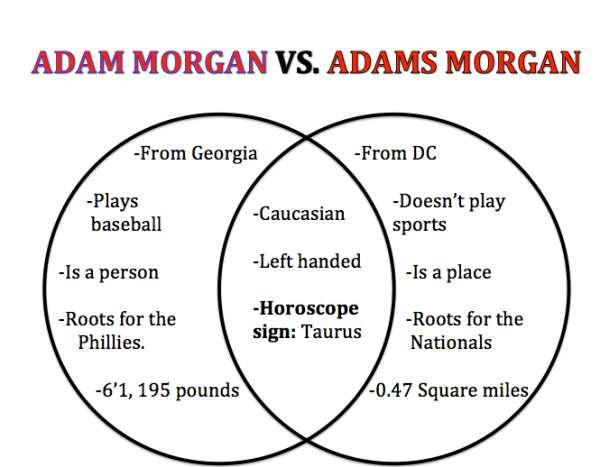 ADAM MORGAN VS ADAMS MORGAN